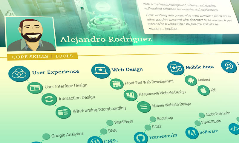 Web Designers How to Make a Great Resume Impatient Designer